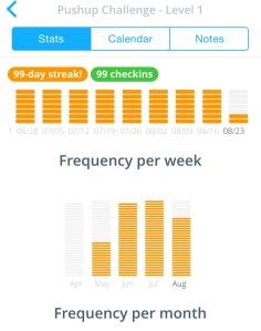 99 day pushup streak
