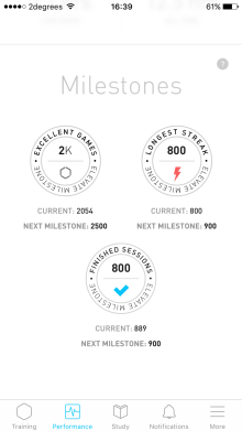 800 day streak image
